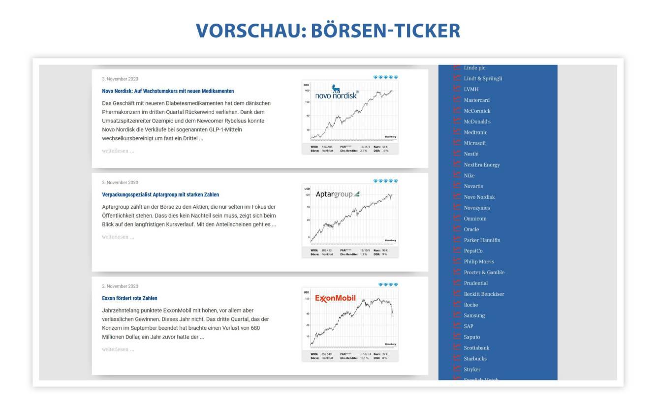 Börse Aktuell Ticker